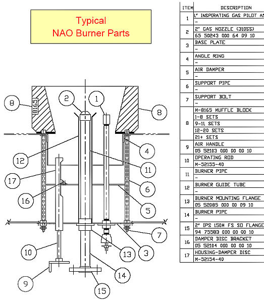Nao Parts Drawing  Burner Parts Description  Bill Of Material