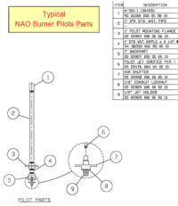 NAO Burner Pilot Spare Parts Drawing with Bill of Materials for ALL PARTS
