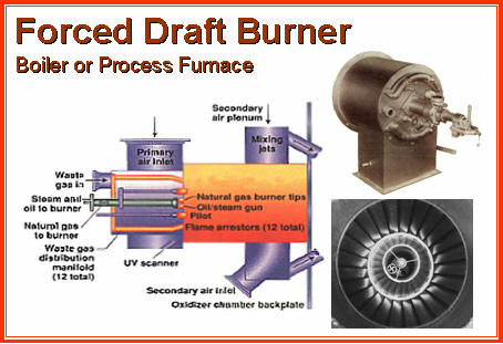 Forced Draft Burner for Boiler or Process Applications - Standard & Custom Units for Gas, Liquid & Vapor Streams