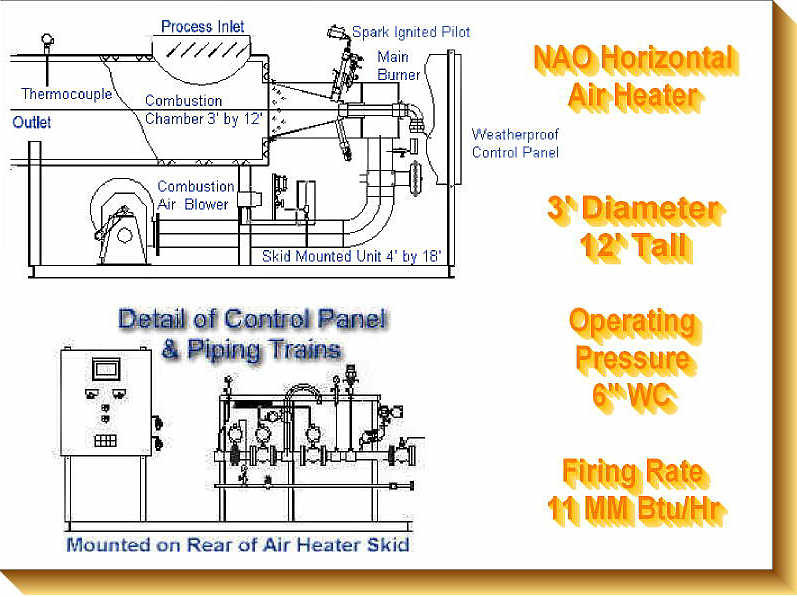Direct Fired Air Heater Process Unit For Air Heat Up