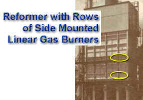 Linear Gas Burners mounted in rows on side of reformer -- 2 Rows of Linear Burners are shown by the yellow circles -- Total of 64 burners are used -- 16 per row -- 2 rows each on the front and back