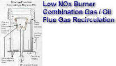 Low NOx Burner - Combination Gas/Oil -- Flue Gas Recirculation